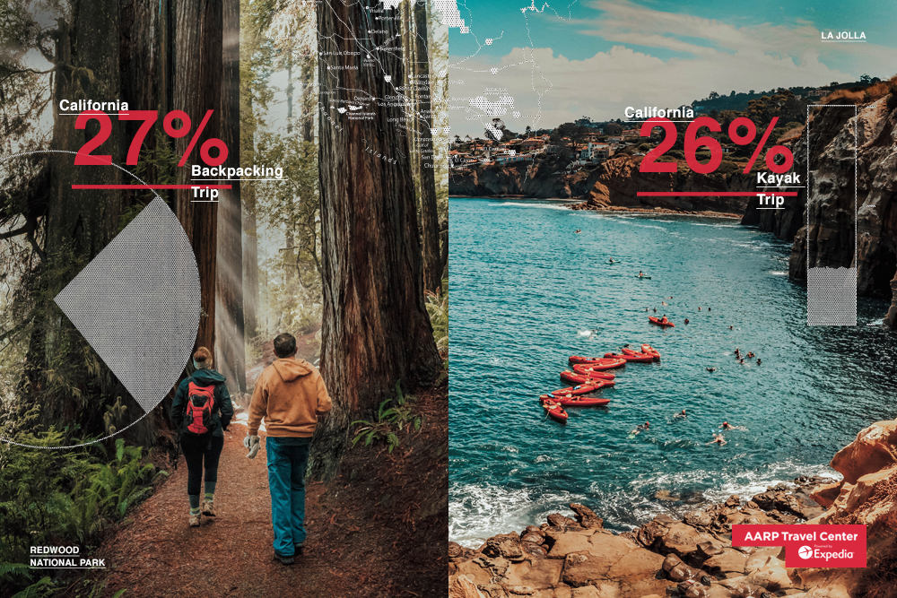 hiking in the redwoods and kayaking off the california coast