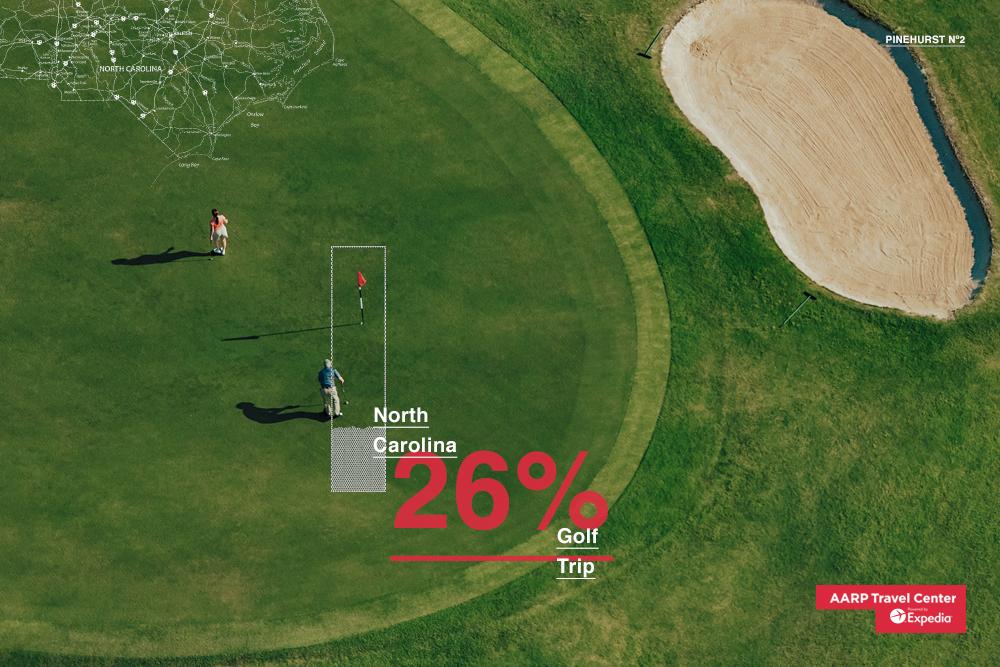 golf in north carolina